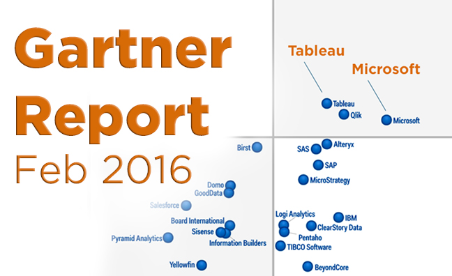 Gartner Magic Quadrant 2016